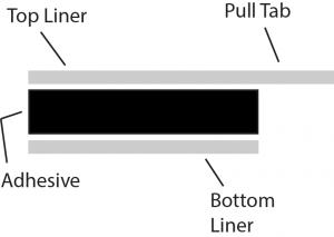 pull-tab